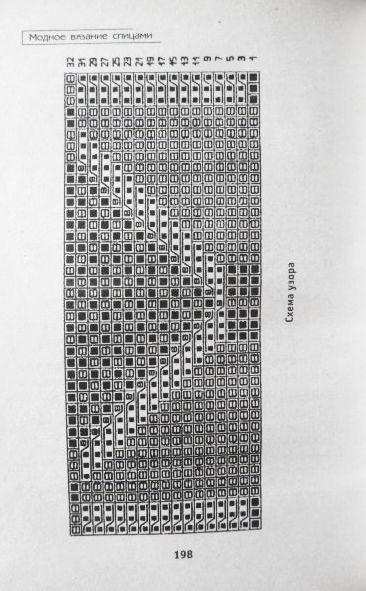 Фото 7. Модное вязание спицами. Автор-составитель: Э.Заславская